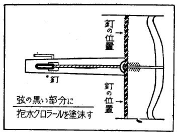火術弩の仕掛けの図