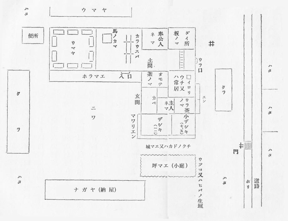 田尻家の平面図